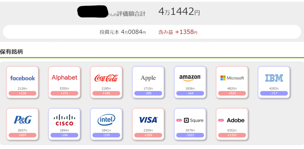 onetapbuy個別190824
